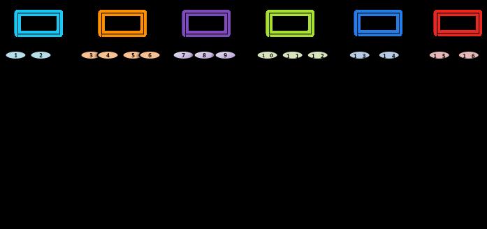 Proposal Development Timeline